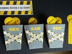 USE THESE WORDS WITH CAUTION Synonym Display for use in English Working Wall