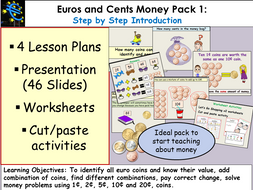 Money Euros and Cents Presentation Lesson Plans Worksheets