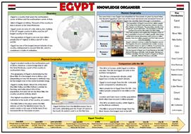 Egypt-Knowledge-Organiser.docx