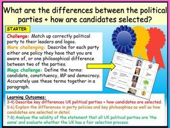 Political Parties + Candidates Edexcel Citizenship