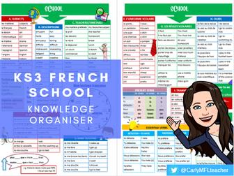 KS3 French School Topic Knowledge Organiser