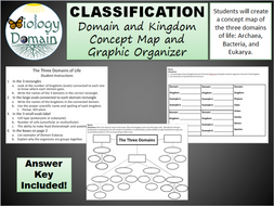 Domain And Kingdom Cl Ification Concept Map And Graphic Organizer By Biologydomain Teaching Resources Tes