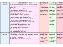 THE HANDMAID'S TALE REVISION TABLE