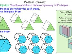 Planes Of Symmetry Worksheet - The Best and Most Comprehensive ...