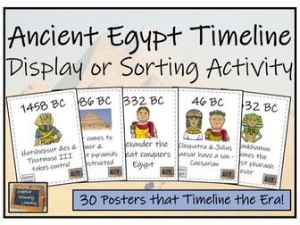 KS2 / KS3 Ancient Egypt Timeline Display and Sorting Activity