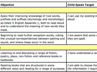 Year 3 Reading Child Speak Targets NC 2014