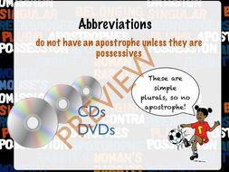Apostrophes: common difficulties.