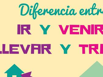 Ir y venir verbs. Llevar y traer verbs. Visual meaning