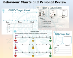 Behaviour-and-Target-Charts.zip