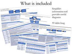 Computing-Revision.pdf