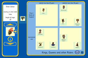 Carroll Diagram Interactive Activity - Kings, Queens and Rulers KS2