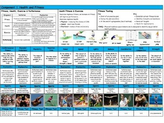 GCSE PE – Edexcel (9-1) – Heath and Types of Fitness -  Knowledge Organiser/Revision Mat