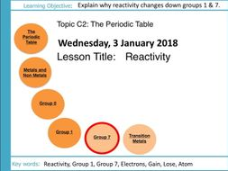 Aqa Gcse C2 The Periodic Table L7 Reactivity Of Group 1 And 7