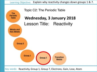 AQA GCSE: C2 The Periodic Table: L7 Reactivity of Group 1 and 7