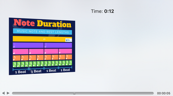 INFOGRAPHIC-Note-Duration-PNG.png
