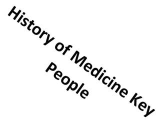 Medicine and Public Health Resources