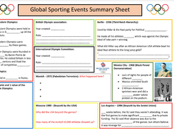 A-Level PE: Olympics / Global Sporting Events Summary Sheet