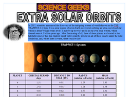 SPACE, GRAVITY AND ORBITS - EXTRA SOLAR ORBITS