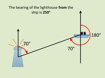 Maths GCSE Bearings.  Doing the simple geometry for foundation.