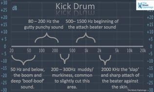 Kick-Drum-EQ-Settings.jpg