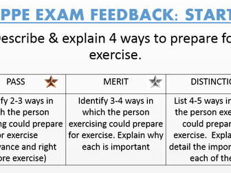 NCFE Health and Fitness Exam Reflection (Unit 3)