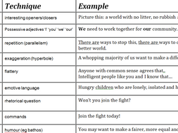 Writing to express a viewpoint or persuade. AQA English Language Paper 2 Question 5
