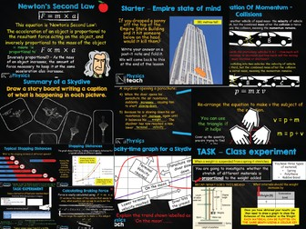 GCSE 9-1 AQA Physics 4.5 - Forces and motion
