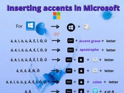 How to do accents on Microsoft OS