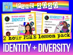 Identity and Diversity KS2