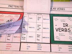 Flip books - Spanish verb endings (present, preterite, imperfect and simple future) - Hands on activity