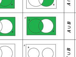 Venn diagram sort by hillaust teaching resources tes venn diagram sort ccuart Images