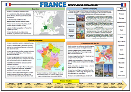 France-Knowledge-Organiser.docx