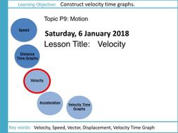 AQA GCSE: P9 Motion: L3 Velocity