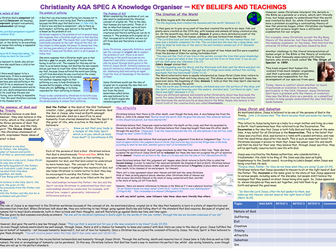Christianity RS GCSE Beliefs Revision Christianity AQA