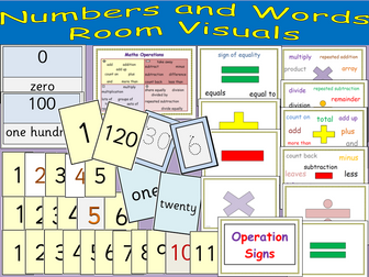 Room Visuals: Number/Words Display, Flashcards, Display of add, minus, times, division