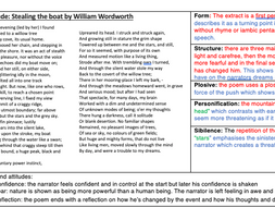 GCSE English Poetry Revision Worksheets