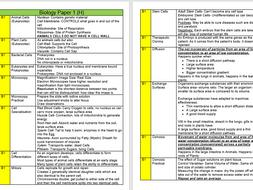 AQA 9-1 Biology Knowledge Organisers