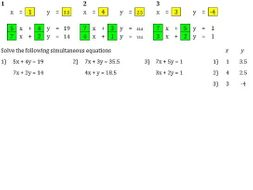 Simultaneous Equations Worksheet Designed To Be Solved By