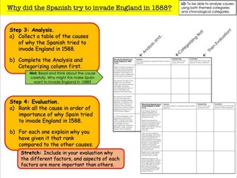 Why did the Spanish try to invade England?