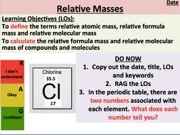 KS5 Chemistry: Relative Masses (AS Level)