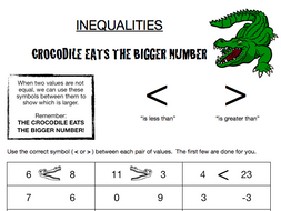 Inequalities - Using the signs correctly, listing integer results and inequalities on a number line