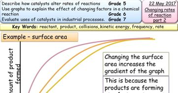 New AQA Chemistry Topic 6: Rate & extent of chemical change