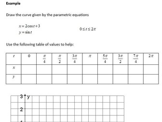 Edexcel New Linear Maths A Level Year 2 Topic 8: Parametric Equations