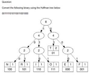 Huffman Encoding worksheet