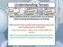 Creative Writing - Past and Present Tenses