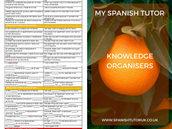 Knowledge Organisers - All Units