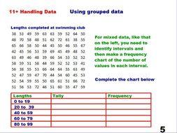 Using Grouped Data