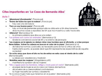 KEY QUOTES + Analysis for 'La Casa de Bernarda Alba' AQA A2 Spanish 7692