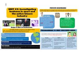 L3 BTEC SPORT UNIT 22 Business in the sport and active leisure industry - CHAPTER A  teacher pack!