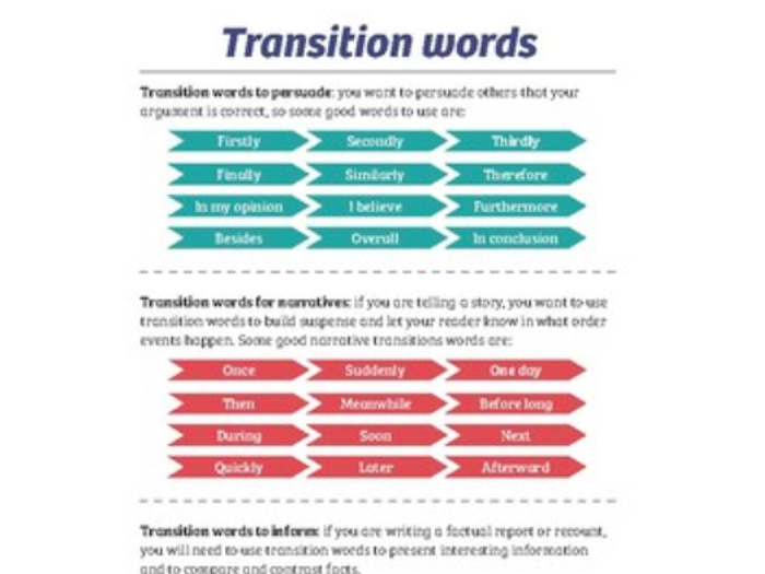 transistion words